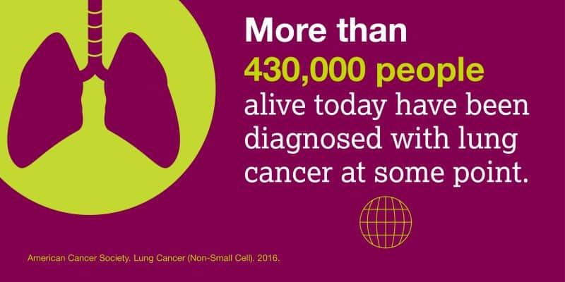 November is lung cancer awareness. Let's join together, stop the stigma and raise awareness all year long. Together we can make a difference.