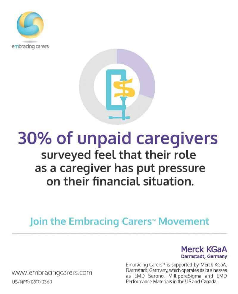 Unpaid caregivers take on multiple roles. This can be rewarding and stressful at the same time. Show them support. Spread the word to raise awareness.