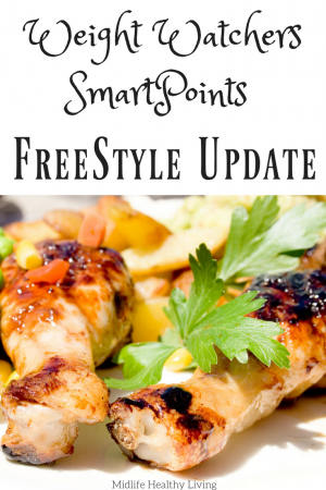 For the Weight Watchers SmartPoints FreeStyle Update there are some great new changes that will make tracking your foods even easier.Weight Watchers SmartPoints FreeStyle Update | FreeStyle Update | Weight Watchers FreeStyle Update | SmartPoints FreeStyle | FreeStyle | Weight Watchers SmartPoints | Smart Points