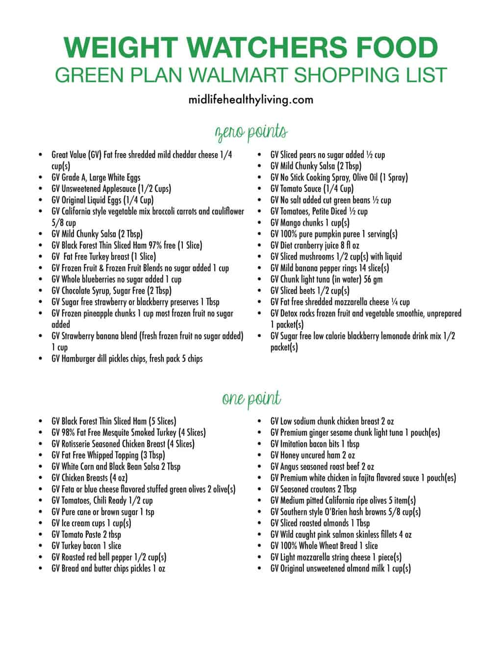 Printable page showing the foods to buy from Walmart for green plan