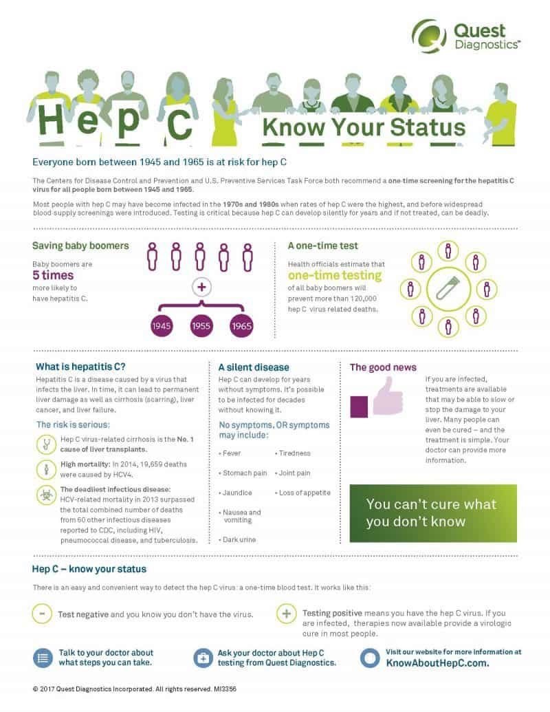 Baby Boomers Do You Know About Hepatitis C?