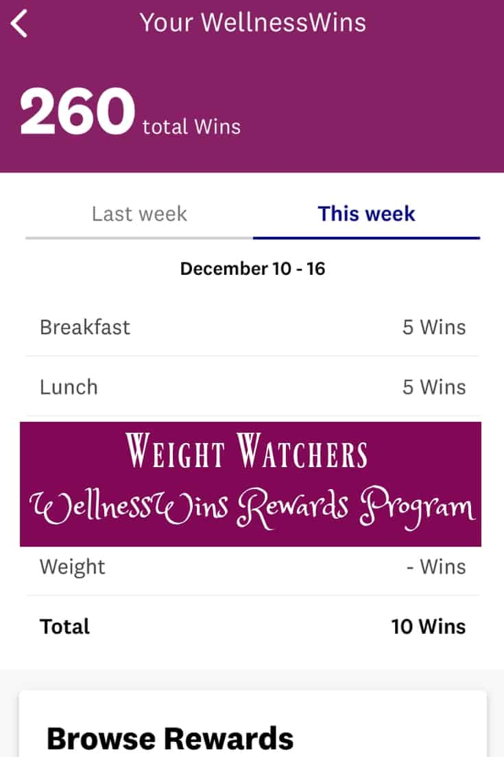 One of the new parts of the Weight Watchers program is their WellnessWins program which comes with Wellness Rewards. Let's take a look at this new part of the program and find out why it's both exciting, fun, and important!
